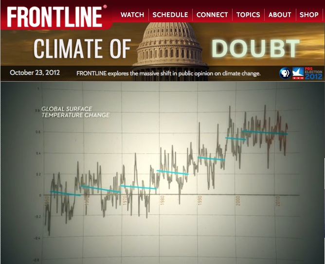 PBS Frontline: Climate of Doubt