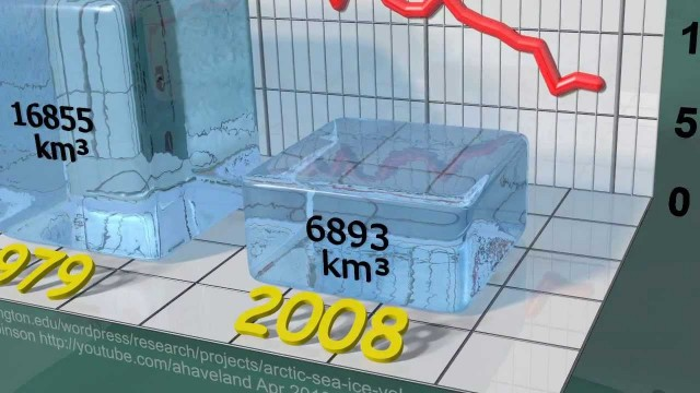 Video: Arctic Sea Ice Minimum Volumes