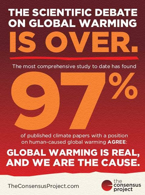 research papers climate change global warming