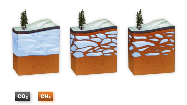 Geologic methane seeps along boundaries of Arctic permafrost thaw and melting glaciers