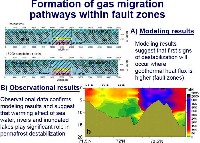Formation-of-gas-migration-pathways-within-fault-zones