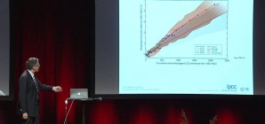200 years of Global Change 1900-2100 Climate Science History & Projections of IPCC-AR5 2013
