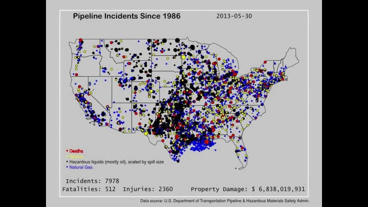 Why pipelines are a bad idea