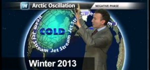 Yale: Climate, Jetstream and Polar Vortex