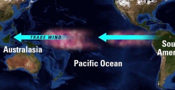 Stronger Winds Shift Heat to Deeper Pacific