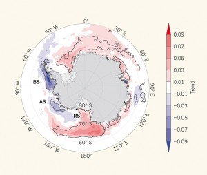 This data image shows the fractional ice coverage per decade, calculated for the period 1979–2012. The bold lines enclose areas where the change is statistically significant at the 5 percent level. The positive phase of the southern hemisphere polar vortex can affect sea ice volume and extent, but recent studies also suggest that the changes in ice cover and winds may also be caused by increased temperatures in the tropical and north Atlantic Ocean. –Credit: J. King, 2014, Nature; data is from the National Snow and Ice Data Center, Boulder, Colorado; image is from the British Antarctic Survey