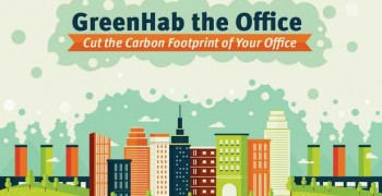 Green office supplies and services for your business