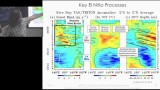 The Significance of El Niño and Its Impacts